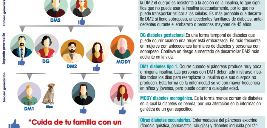 diabetes de personas mayores